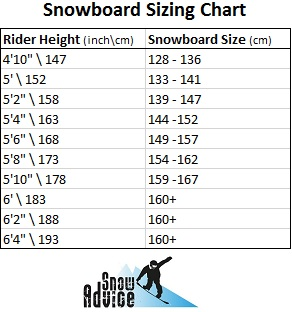How to pick the best sizing for your snowboard